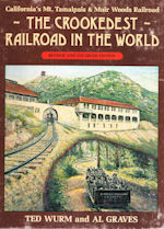The Crookedest Railroad in the World